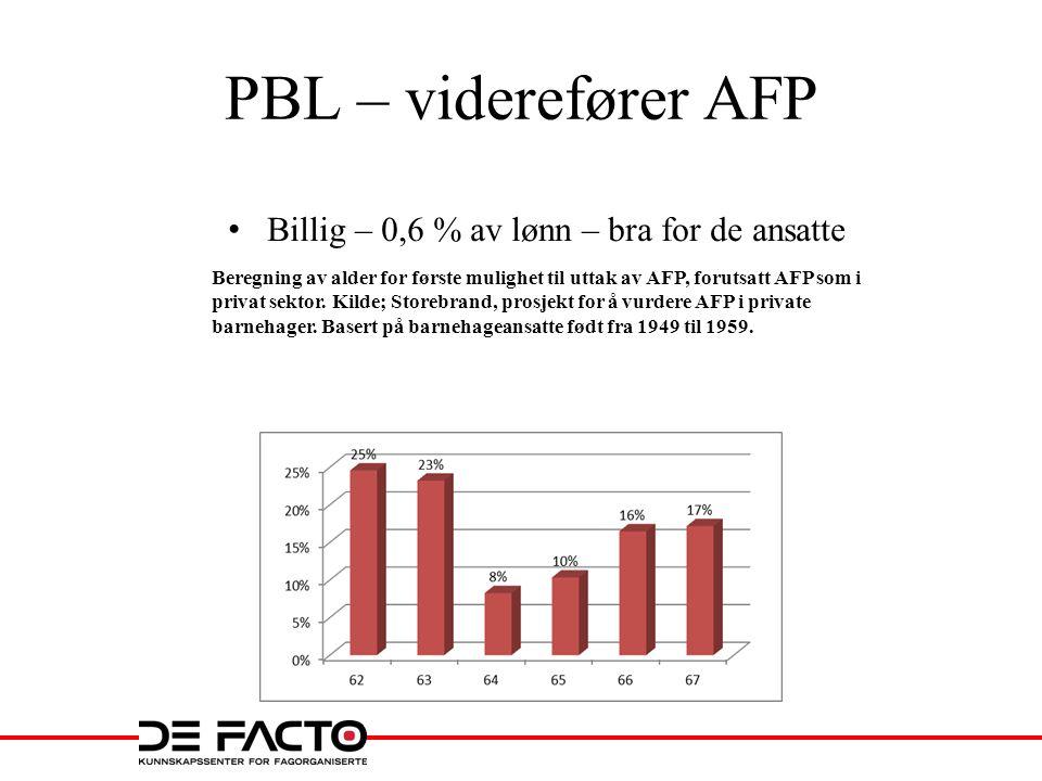 PBL – viderefører AFP Beregning av alder for første mulighet til uttak av AFP, forutsatt AFP som i privat sektor.