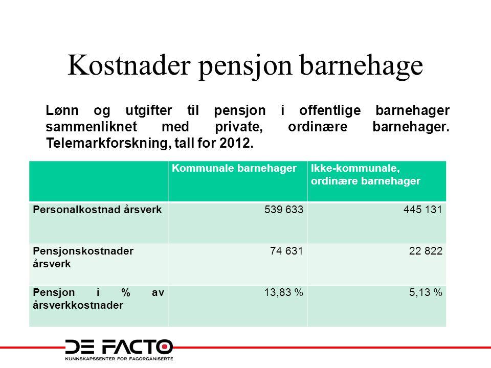 Kostnader pensjon barnehage Kommunale barnehagerIkke-kommunale, ordinære barnehager Personalkostnad årsverk539 633445 131 Pensjonskostnader årsverk 74 63122 822 Pensjon i % av årsverkkostnader 13,83 %5,13 % Lønn og utgifter til pensjon i offentlige barnehager sammenliknet med private, ordinære barnehager.
