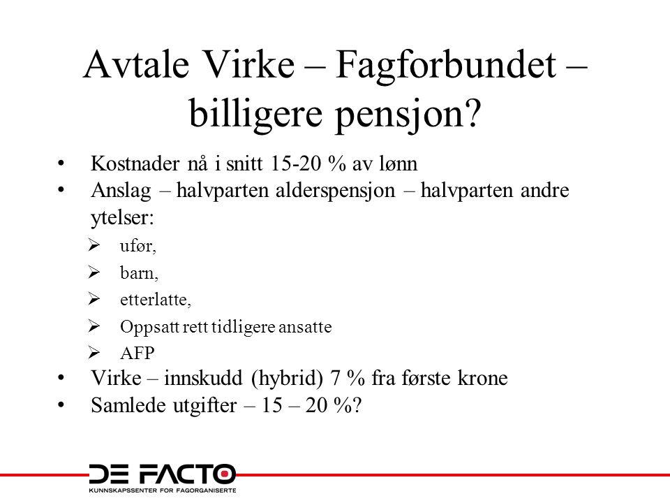 Avtale Virke – Fagforbundet – billigere pensjon.