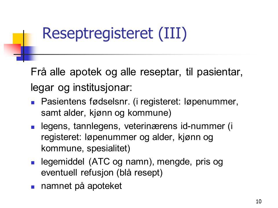 10 Reseptregisteret (III) Frå alle apotek og alle reseptar, til pasientar, legar og institusjonar: Pasientens fødselsnr. (i registeret: løpenummer, sa
