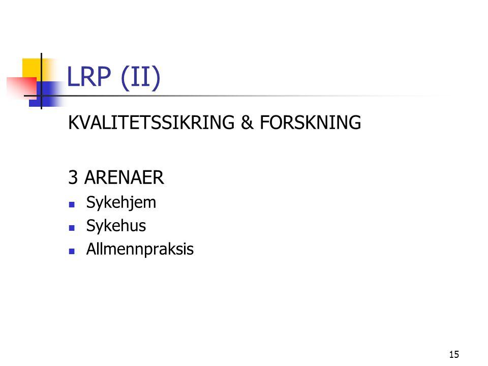 15 LRP (II) KVALITETSSIKRING & FORSKNING 3 ARENAER Sykehjem Sykehus Allmennpraksis