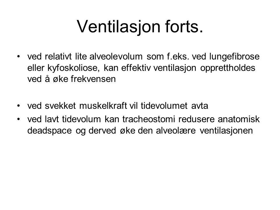 Ventilasjon forts. ved relativt lite alveolevolum som f.eks. ved lungefibrose eller kyfoskoliose, kan effektiv ventilasjon opprettholdes ved å øke fre