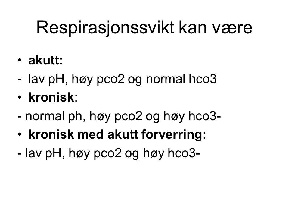 Respirasjonssvikt kan være akutt: -lav pH, høy pco2 og normal hco3 kronisk: - normal ph, høy pco2 og høy hco3- kronisk med akutt forverring: - lav pH,