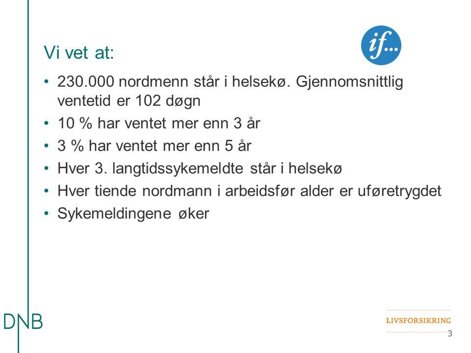 3 Vi vet at: 230.000 nordmenn står i helsekø.