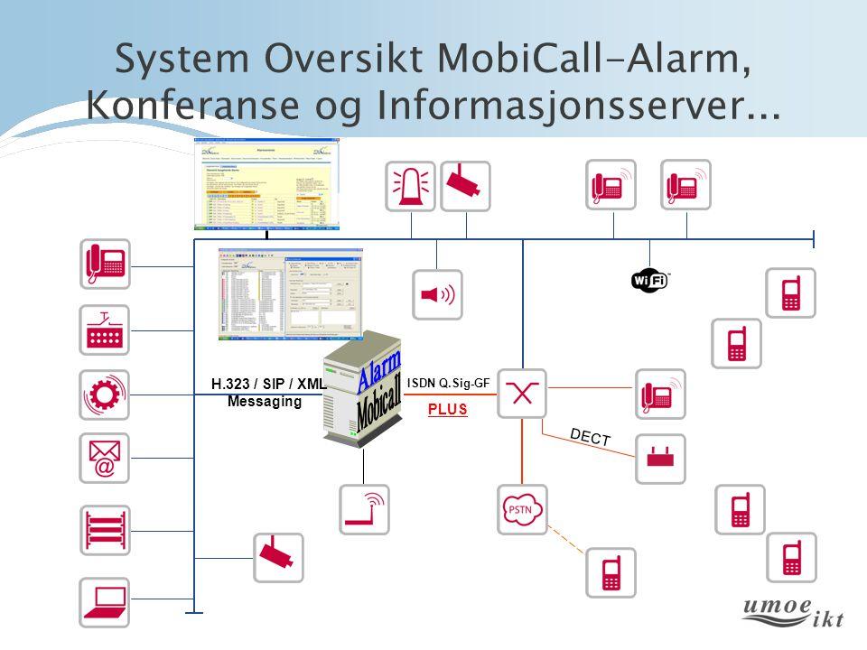 System Oversikt MobiCall-Alarm, Konferanse og Informasjonsserver...