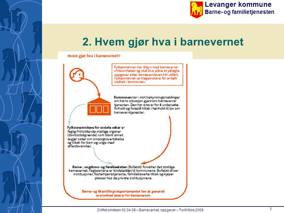 Levanger kommune Barne- og familietjenesten 3 Driftskomiteen 02.04.08 – Barnevernet, oppgaver – Torill Moe 2008 2. Hvem gjør hva i barnevernet
