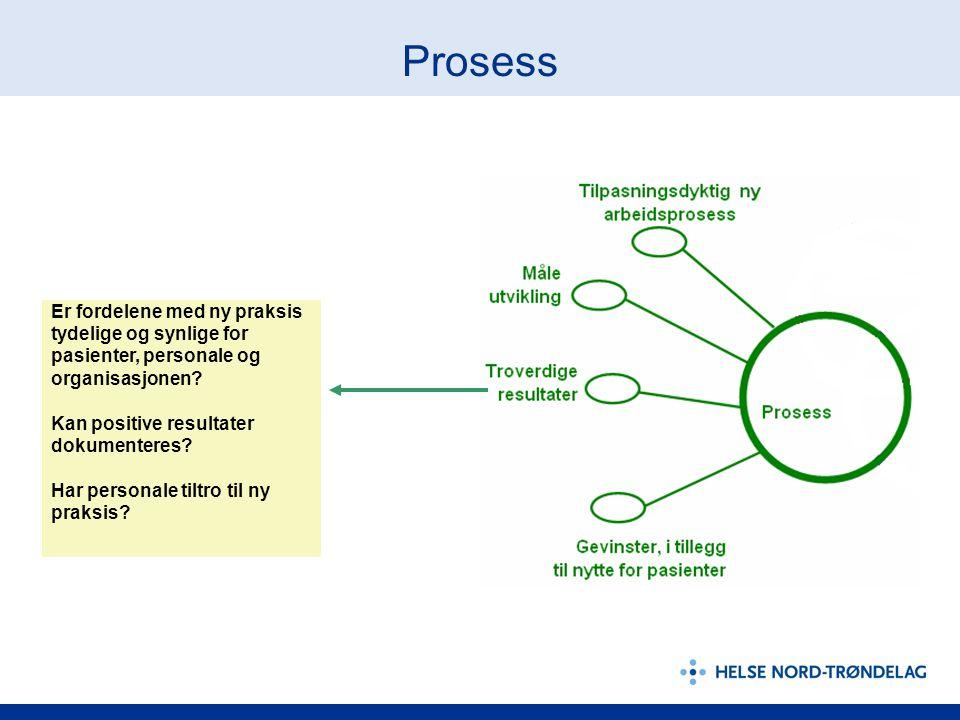 Prosess Er fordelene med ny praksis tydelige og synlige for pasienter, personale og organisasjonen? Kan positive resultater dokumenteres? Har personal