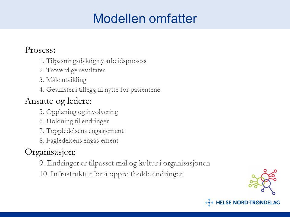 Modellen omfatter Prosess: 1. Tilpasningsdyktig ny arbeidsprosess 2. Troverdige resultater 3. Måle utvikling 4. Gevinster i tillegg til nytte for pasi