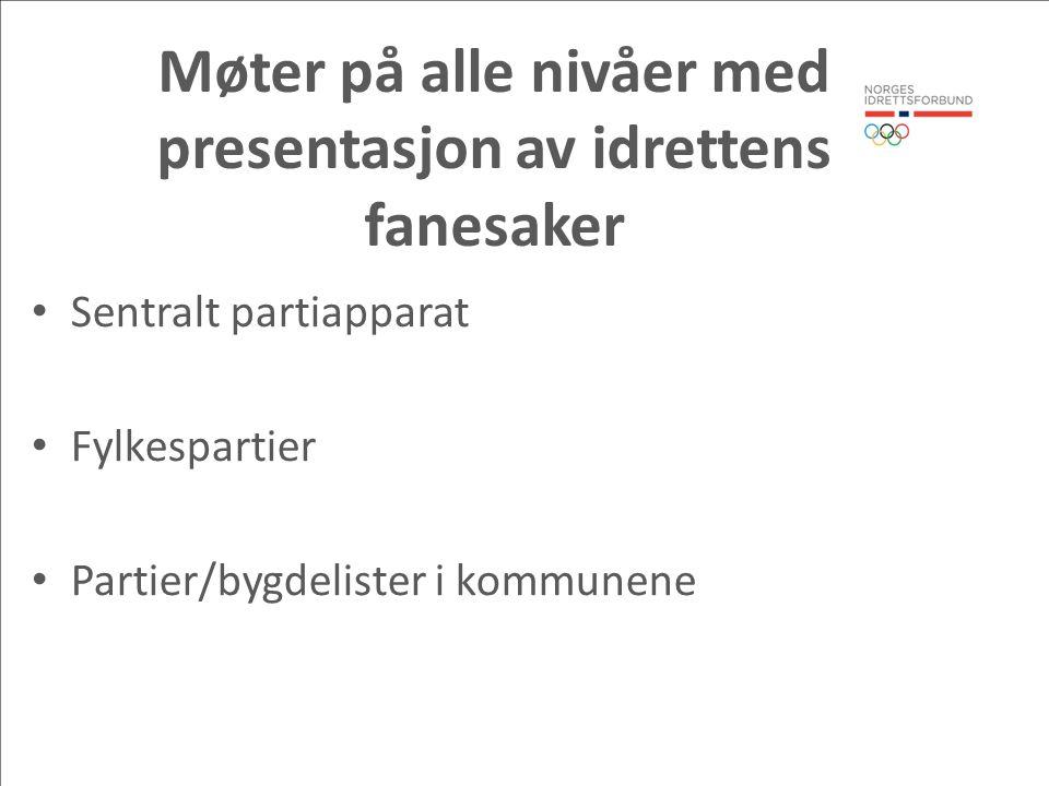 Møter på alle nivåer med presentasjon av idrettens fanesaker Sentralt partiapparat Fylkespartier Partier/bygdelister i kommunene