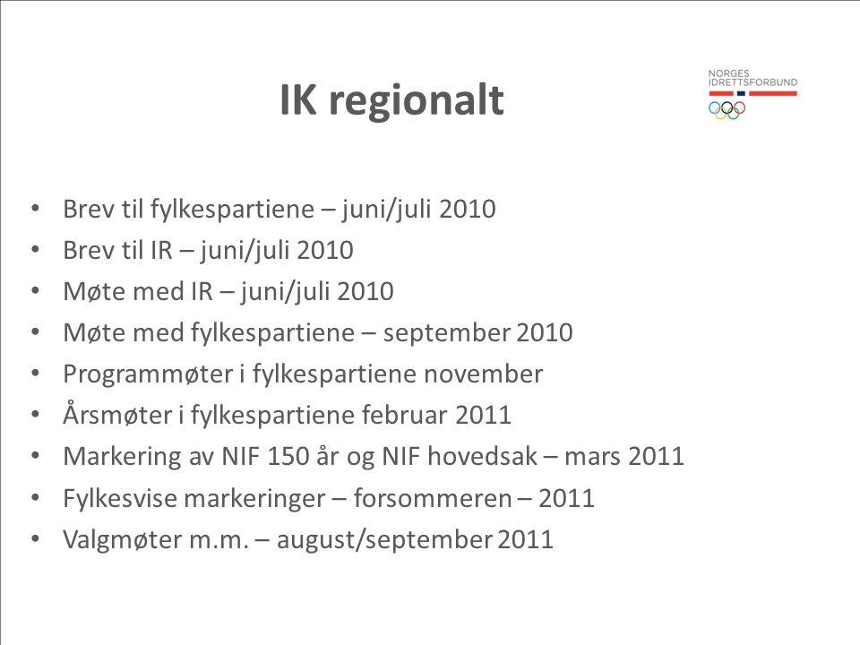 IK regionalt Brev til fylkespartiene – juni/juli 2010 Brev til IR – juni/juli 2010 Møte med IR – juni/juli 2010 Møte med fylkespartiene – september 20