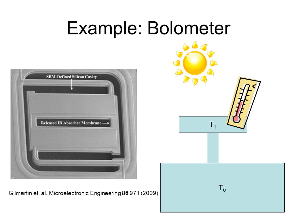 Example: Bolometer T1T1 Gilmartin et, al. Microelectronic Engineering 86 971 (2009) T0T0