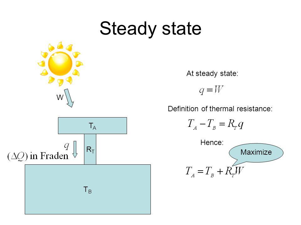 Heat capacity T A (t), C T,Q(t) RTRT TBTB Heat capacity Thermal energy W