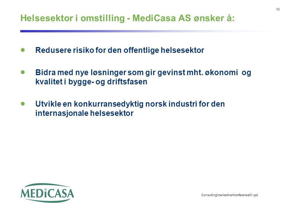 10 Consulting\marked\nshkonferanse01.ppt Helsesektor i omstilling - MediCasa AS ønsker å:  Redusere risiko for den offentlige helsesektor  Bidra med nye løsninger som gir gevinst mht.