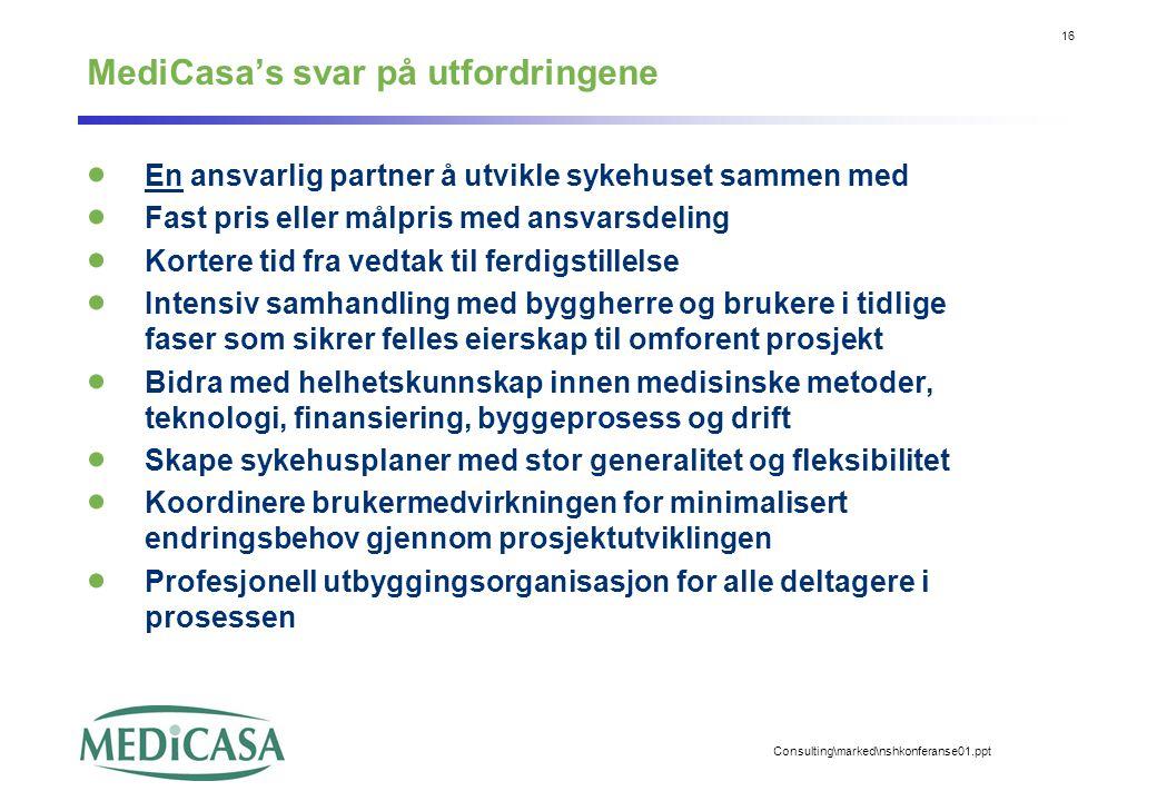 16 Consulting\marked\nshkonferanse01.ppt MediCasa's svar på utfordringene  En ansvarlig partner å utvikle sykehuset sammen med  Fast pris eller målp