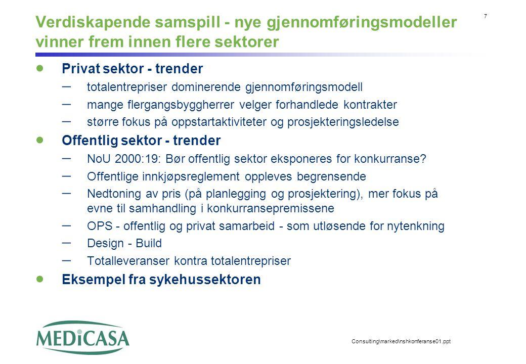7 Consulting\marked\nshkonferanse01.ppt Verdiskapende samspill - nye gjennomføringsmodeller vinner frem innen flere sektorer  Privat sektor - trender