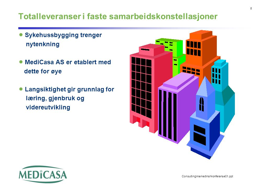 9 Consulting\marked\nshkonferanse01.ppt MediCasa AS - partnere Capio