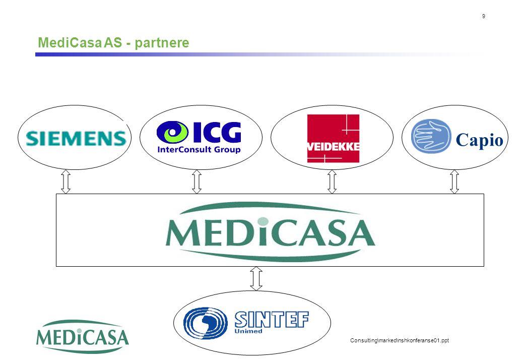 9 Consulting\marked\nshkonferanse01.ppt MediCasa AS - partnere Capio