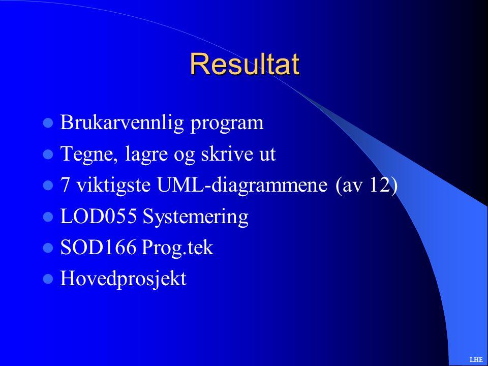 Fagleg utbytte UML Bruk av programmeringsbiblioteket QT Samarbeid og kommunikasjon i gruppe Har lært ulike teknikkar for å utvikle programmer VLU