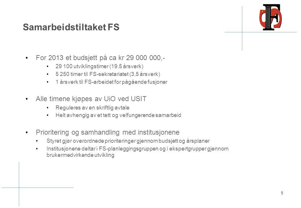 Samarbeidstiltaket FS For 2013 et budsjett på ca kr 29 000 000,- 29 100 utviklingstimer (19,5 årsverk) 5 250 timer til FS-sekretariatet (3,5 årsverk)