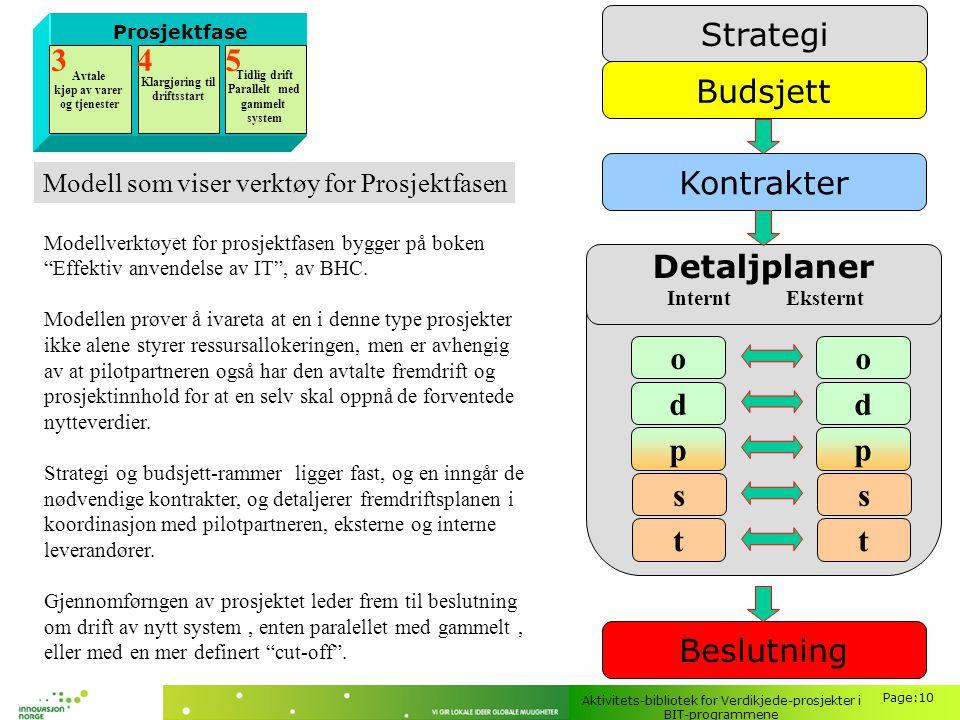 Aktivitets-bibliotek for Verdikjede-prosjekter i BIT-programmene Page:10 Prosjektfase Avtale kjøp av varer og tjenester Klargjøring til driftsstart 34