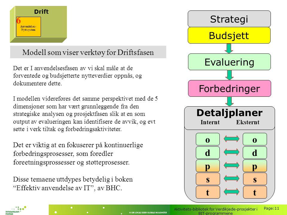 Aktivitets-bibliotek for Verdikjede-prosjekter i BIT-programmene Page:11 Drift Anvendelses- Nytt system 6 Modell som viser verktøy for Driftsfasen Det