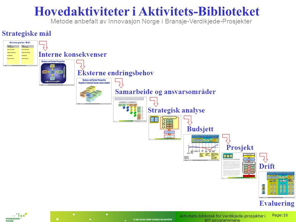 Aktivitets-bibliotek for Verdikjede-prosjekter i BIT-programmene Page:16 Budsjett Strategisk analyse Strategiske mål Interne konsekvenser Eksterne end