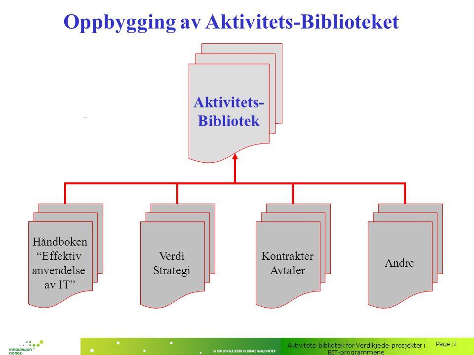 """Aktivitets-bibliotek for Verdikjede-prosjekter i BIT-programmene Page:2 Oppbygging av Aktivitets-Biblioteket Aktivitets- Bibliotek Håndboken """"Effektiv"""