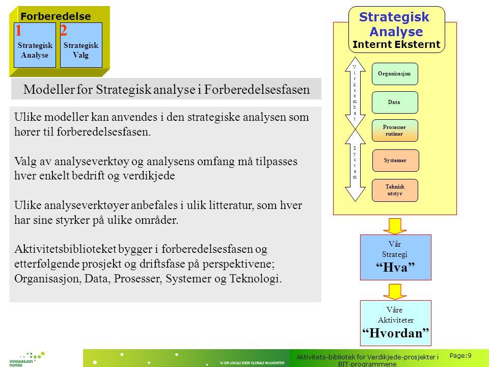 """Aktivitets-bibliotek for Verdikjede-prosjekter i BIT-programmene Page:9 Vår Strategi """"Hva"""" Våre Aktiviteter """"Hvordan"""" Strategisk Analyse Internt Ekste"""