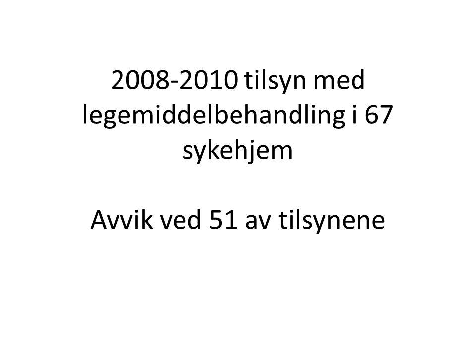2008-2010 tilsyn med legemiddelbehandling i 67 sykehjem Avvik ved 51 av tilsynene