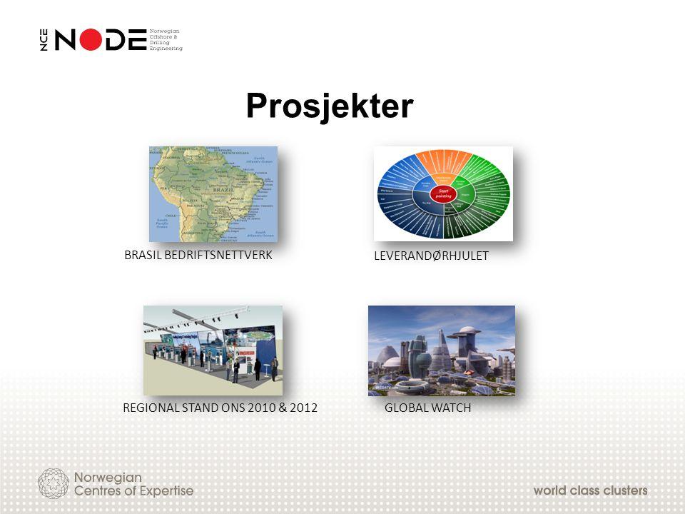REGIONAL STAND ONS 2010 & 2012GLOBAL WATCH LEVERANDØRHJULETBRASIL BEDRIFTSNETTVERK Prosjekter