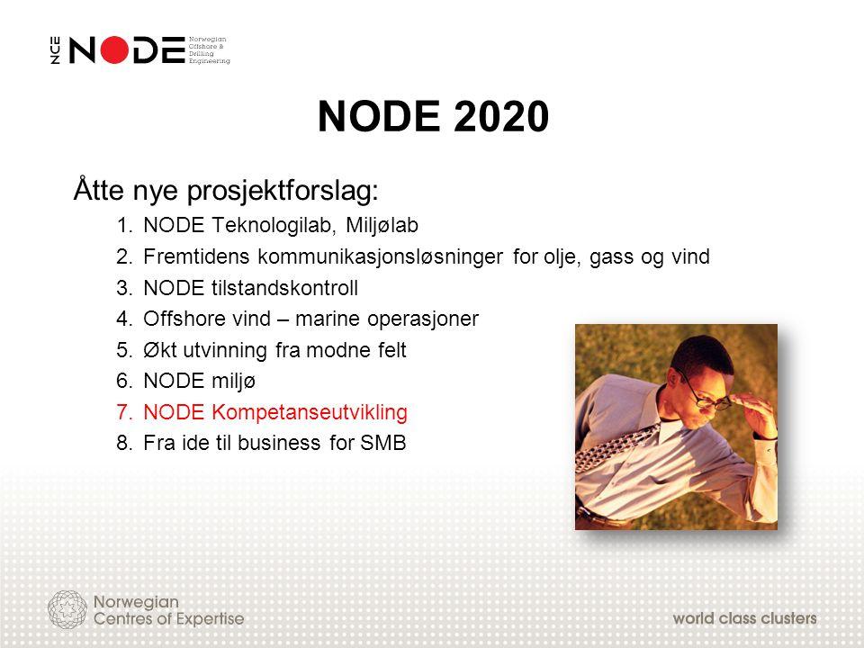 NODE 2020 Åtte nye prosjektforslag: 1.NODE Teknologilab, Miljølab 2.Fremtidens kommunikasjonsløsninger for olje, gass og vind 3.NODE tilstandskontroll