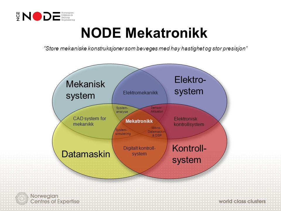 NODE Mekatronikk Mekanisk system Kontroll- system Elektro- system Datamaskin Elektronisk kontrollsystem CAD system for mekanikk Elektromekanikk Digita