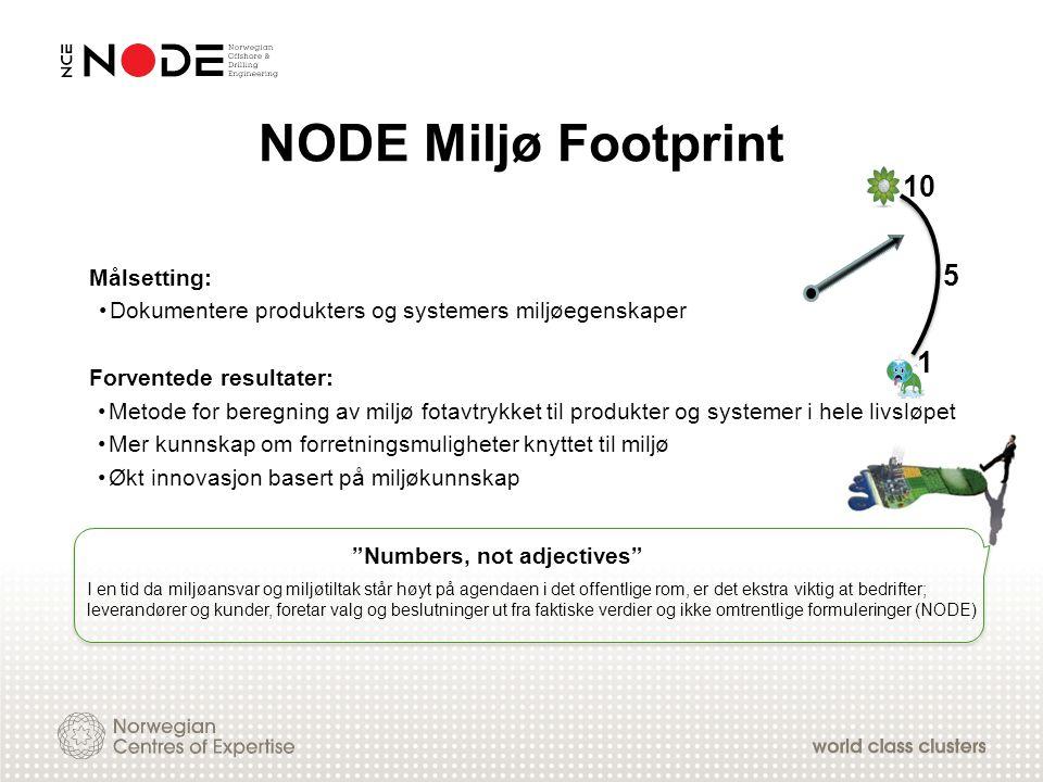 NODE Miljø Footprint Målsetting: Dokumentere produkters og systemers miljøegenskaper Forventede resultater: Metode for beregning av miljø fotavtrykket