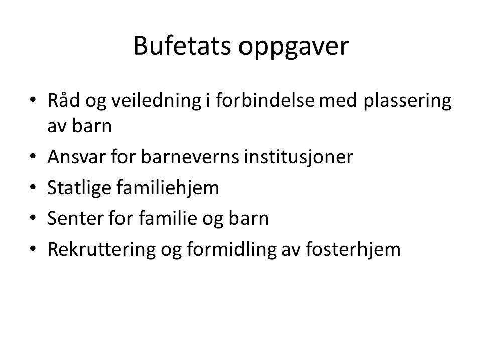 Bufetats oppgaver Råd og veiledning i forbindelse med plassering av barn Ansvar for barneverns institusjoner Statlige familiehjem Senter for familie og barn Rekruttering og formidling av fosterhjem