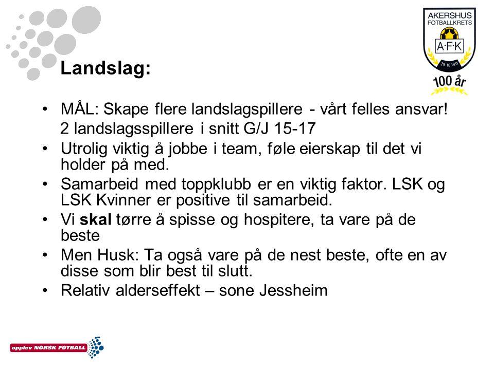Landslag: MÅL: Skape flere landslagspillere - vårt felles ansvar.