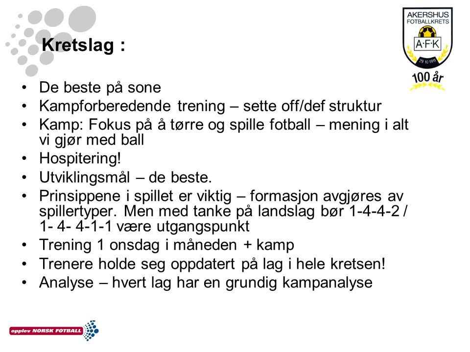 Kretslag : De beste på sone Kampforberedende trening – sette off/def struktur Kamp: Fokus på å tørre og spille fotball – mening i alt vi gjør med ball Hospitering.