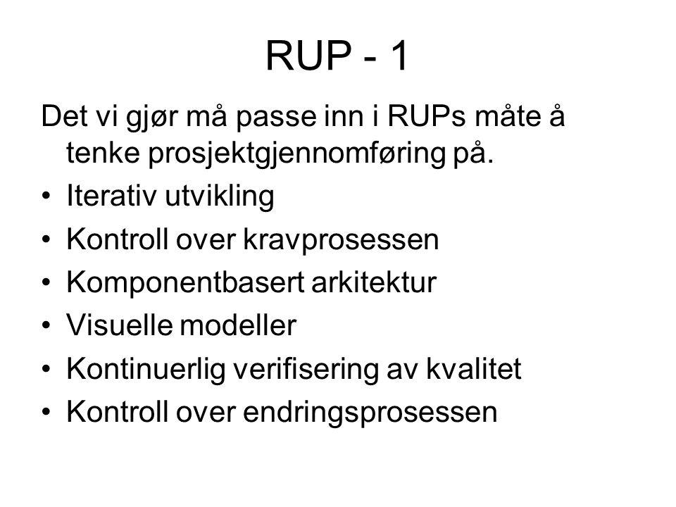 RUP - 1 Det vi gjør må passe inn i RUPs måte å tenke prosjektgjennomføring på.