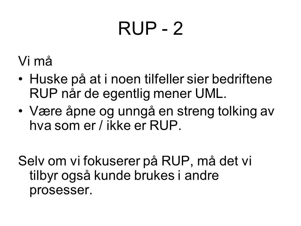 RUP - 2 Vi må Huske på at i noen tilfeller sier bedriftene RUP når de egentlig mener UML.
