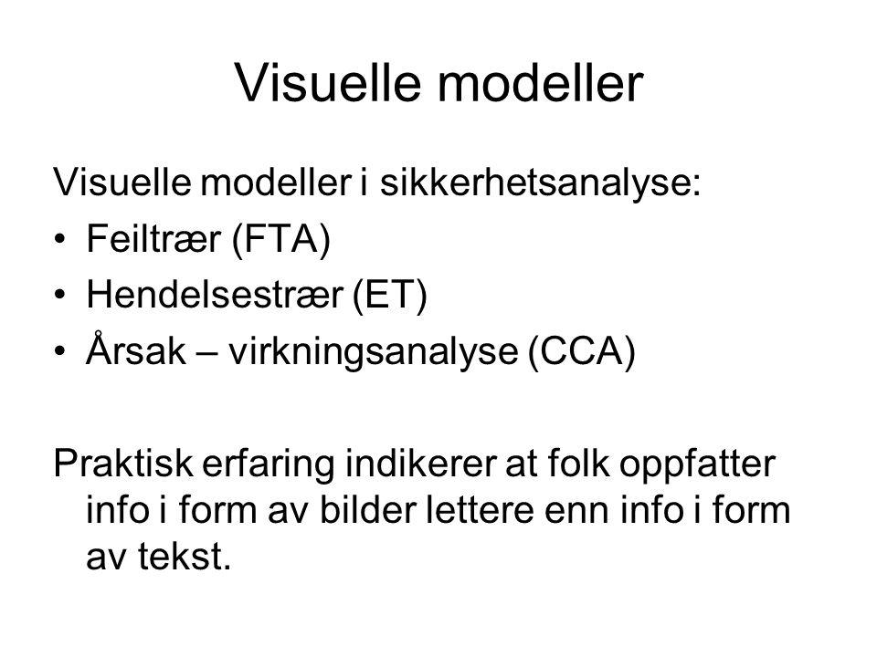 Visuelle modeller Visuelle modeller i sikkerhetsanalyse: Feiltrær (FTA) Hendelsestrær (ET) Årsak – virkningsanalyse (CCA) Praktisk erfaring indikerer at folk oppfatter info i form av bilder lettere enn info i form av tekst.