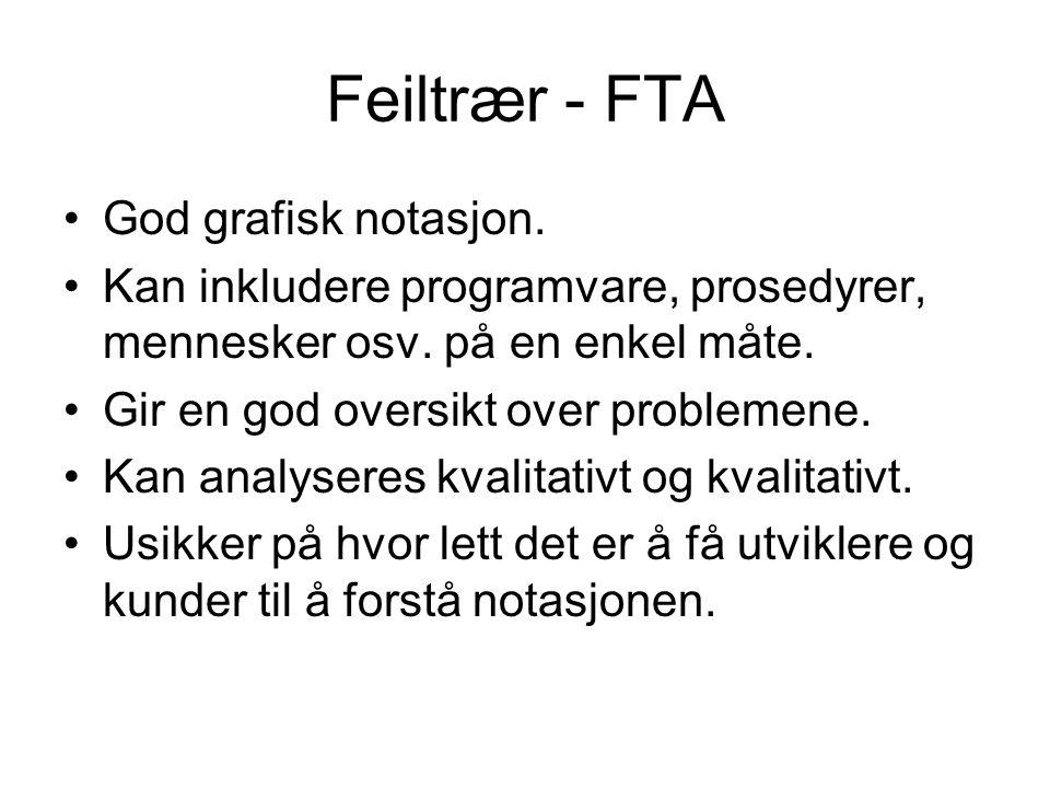 Feiltrær - FTA God grafisk notasjon. Kan inkludere programvare, prosedyrer, mennesker osv.