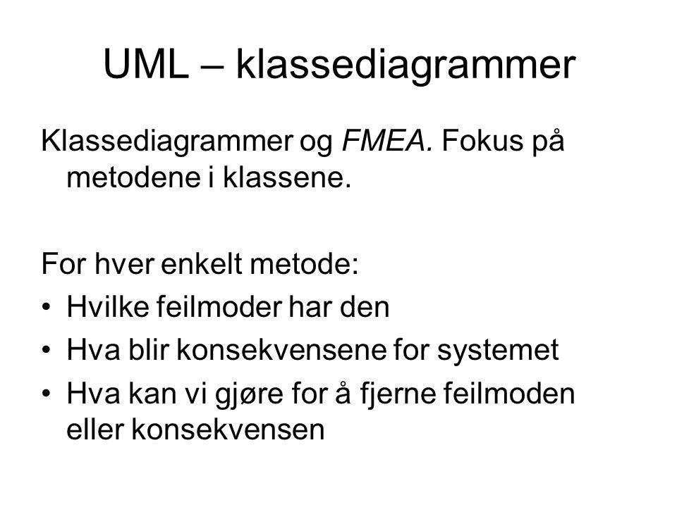 UML – klassediagrammer Klassediagrammer og FMEA. Fokus på metodene i klassene.