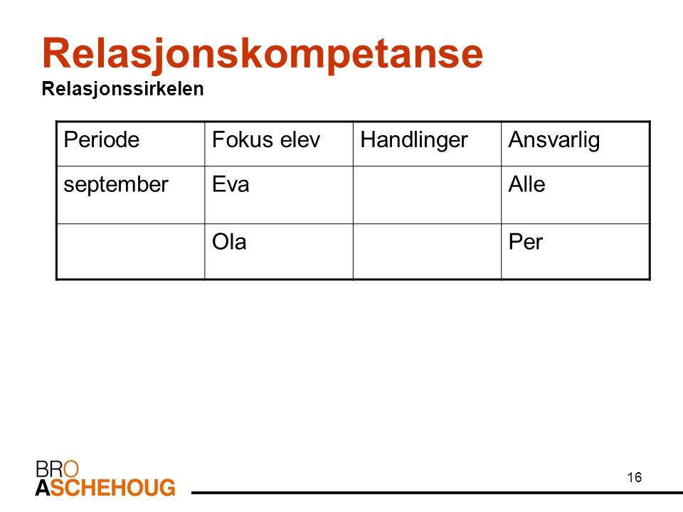 16 Relasjonskompetanse Relasjonssirkelen PeriodeFokus elevHandlingerAnsvarlig septemberEvaAlle OlaPer