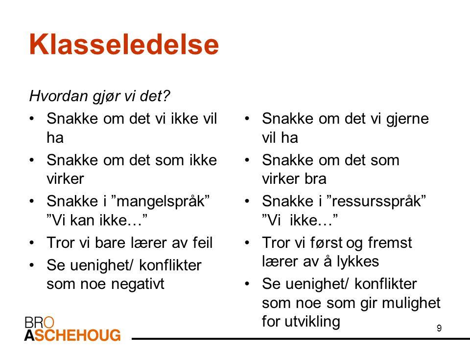 10 Dansk tomatsuppe Sånn????.