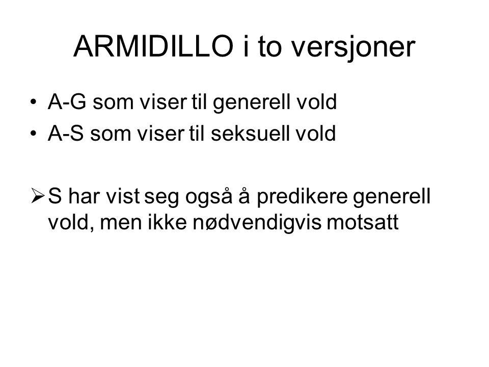ARMIDILLO i to versjoner A-G som viser til generell vold A-S som viser til seksuell vold  S har vist seg også å predikere generell vold, men ikke nød