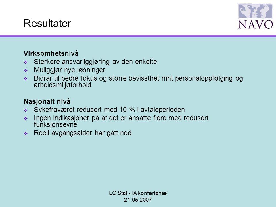 LO Stat - IA konferfanse 21.05.2007 Resultater Virksomhetsnivå  Sterkere ansvarliggjøring av den enkelte  Muliggjør nye løsninger  Bidrar til bedre