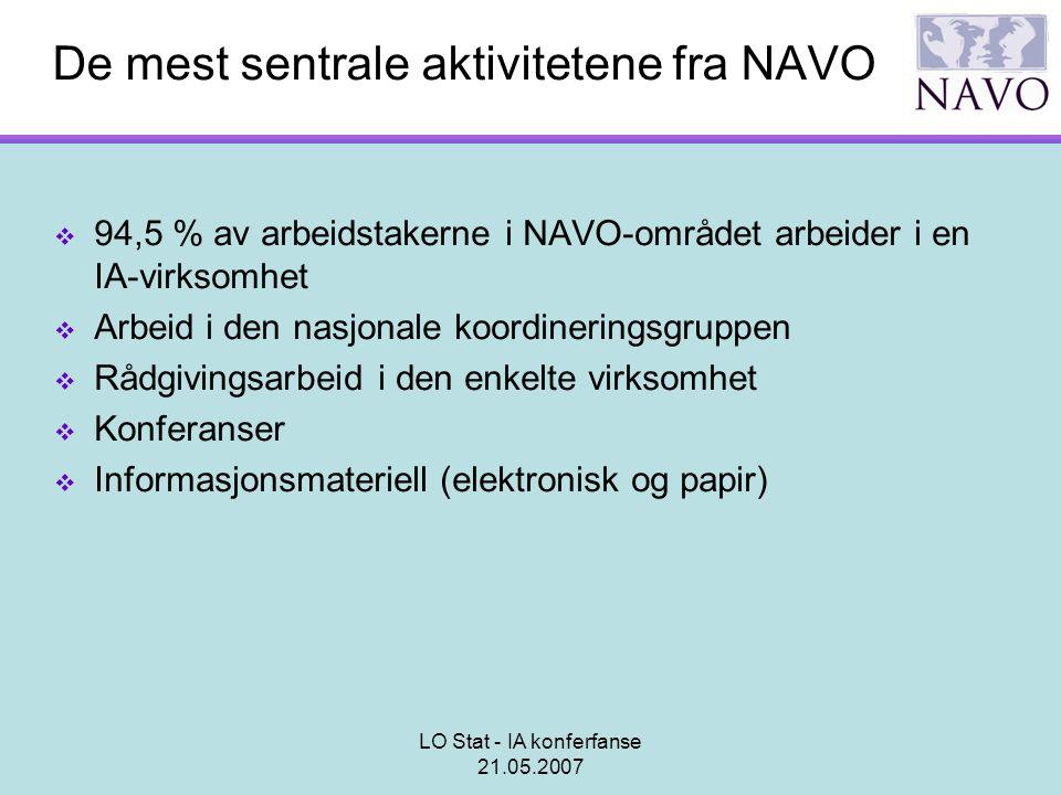 LO Stat - IA konferfanse 21.05.2007 De mest sentrale aktivitetene fra NAVO  94,5 % av arbeidstakerne i NAVO-området arbeider i en IA-virksomhet  Arb