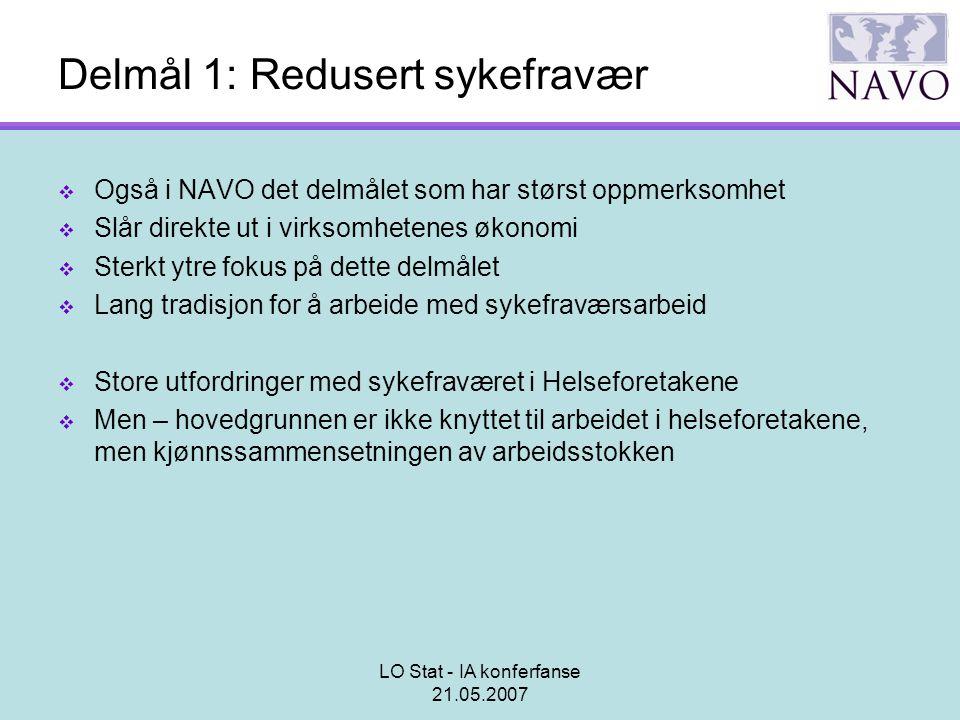 LO Stat - IA konferfanse 21.05.2007 Delmål 1: Redusert sykefravær  Også i NAVO det delmålet som har størst oppmerksomhet  Slår direkte ut i virksomh