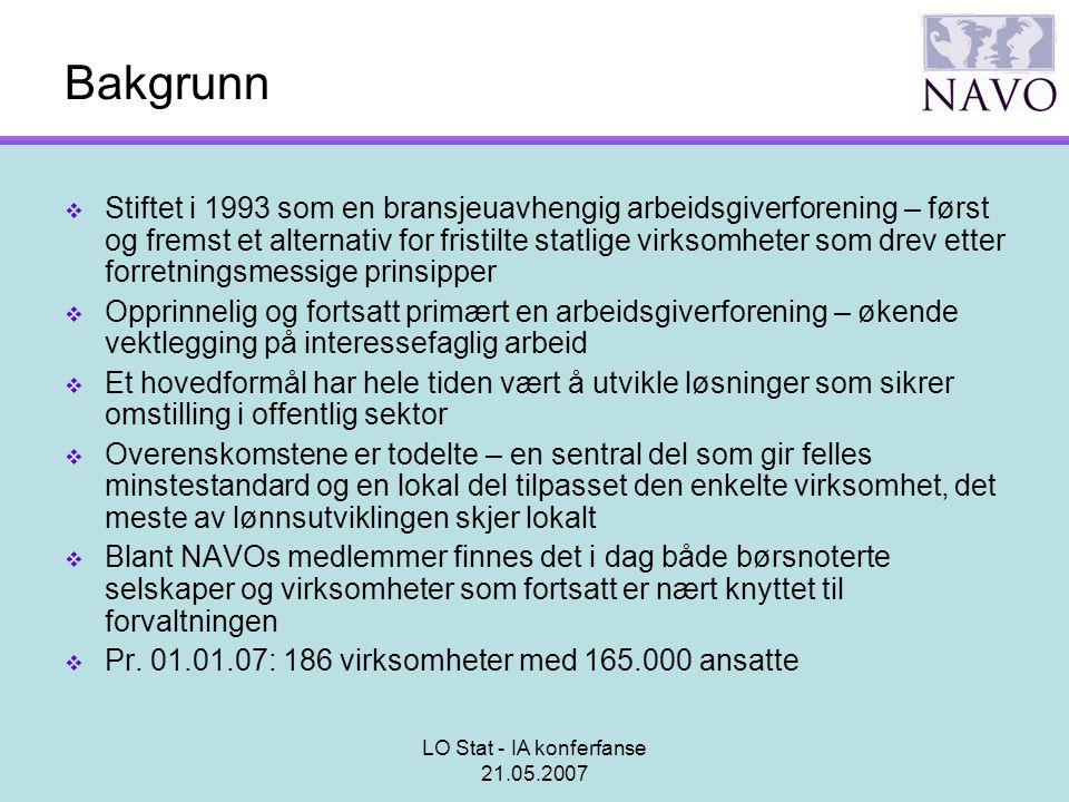 LO Stat - IA konferfanse 21.05.2007 Bakgrunn  Stiftet i 1993 som en bransjeuavhengig arbeidsgiverforening – først og fremst et alternativ for fristil