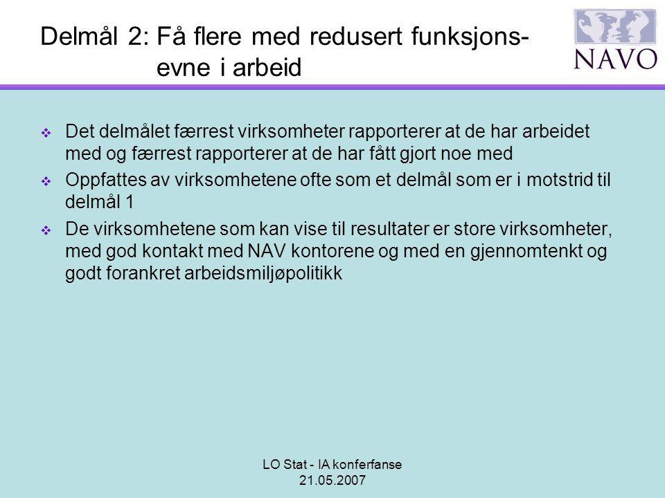 LO Stat - IA konferfanse 21.05.2007 Delmål 2: Få flere med redusert funksjons- evne i arbeid  Det delmålet færrest virksomheter rapporterer at de har