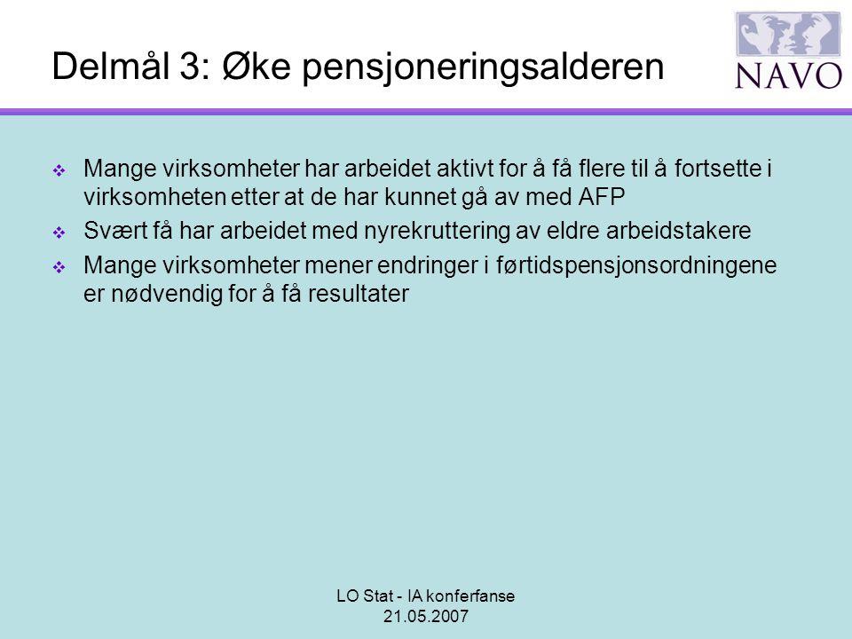 LO Stat - IA konferfanse 21.05.2007 Delmål 3: Øke pensjoneringsalderen  Mange virksomheter har arbeidet aktivt for å få flere til å fortsette i virks